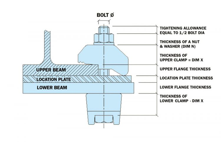 beamclamp location plate for standard clamp dimensions